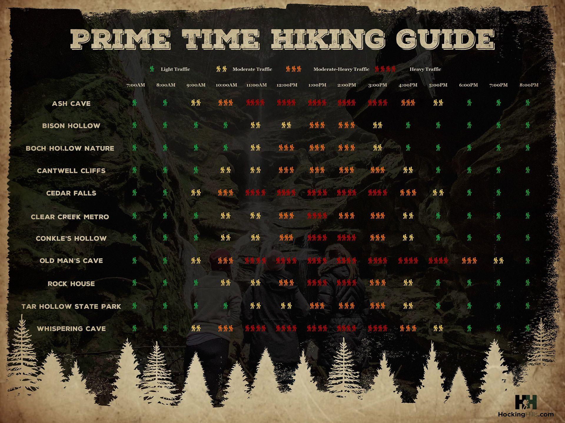 Hocking Hills In Season Hiking Guide